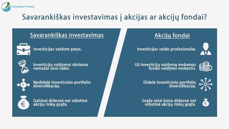 pradinių akcijų pardavimo akcijos universiteto strategijos planas